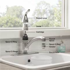 Kitchen Sink Plumbing Parts Backsplash Ideas On A Budget Top 5 Solutions For Faucet Problems 2 Is The