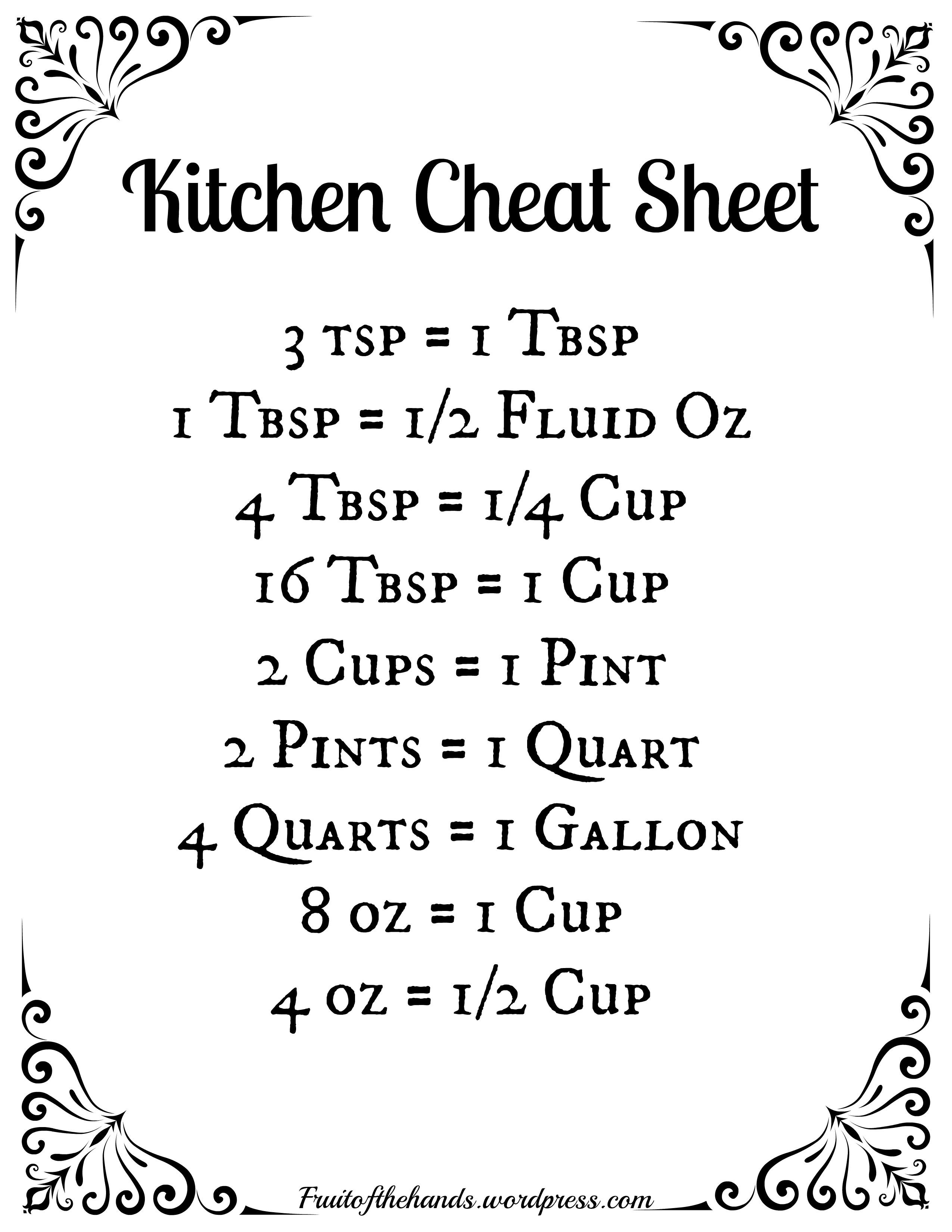 Tips On Tuesdays Printable Kitchen Conversion Chart