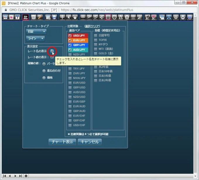 [表示設定] の [レート名の表示] のチェックを入れるとレート名をチャート右端に表示します。