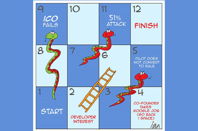 Cartoon: Snakes and Ladders
