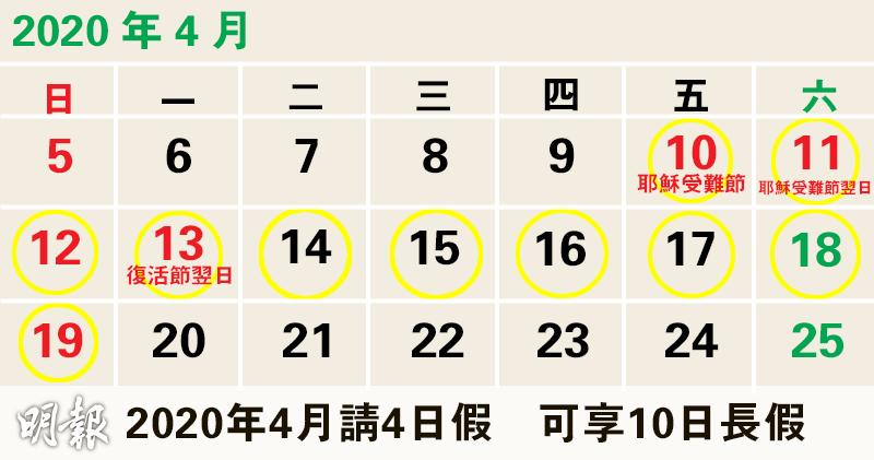 【打工仔注意】2020年公眾假期 復活節請4日可享10日長假 (13:43) - 20190517 - 港聞 - 即時新聞 - 明報新聞網