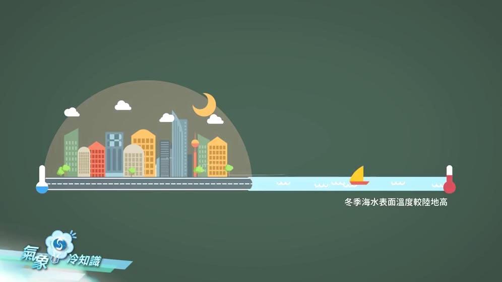 【氣象冷知識】天文臺解迷思:點解新界氣溫再低市區幾度? - 20180211 - HOT PICK - 明報OL網