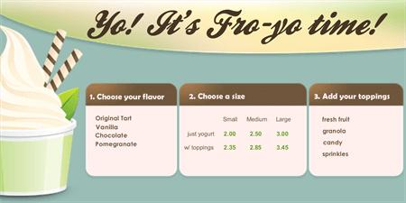 Frozen Yogurt Flavors Menu Board  Signazon