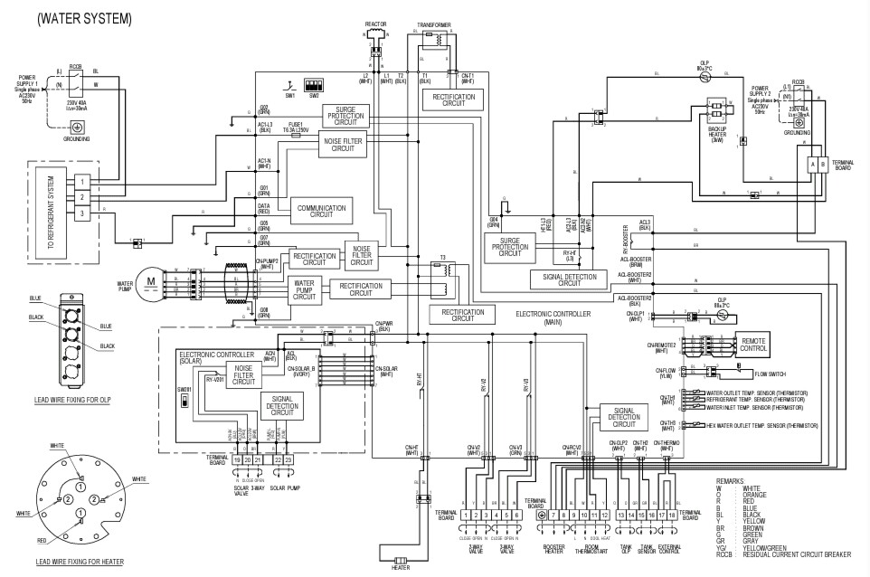 Panasonic WH-MDC05f3e5 so im bivalenten Heizbetrieb