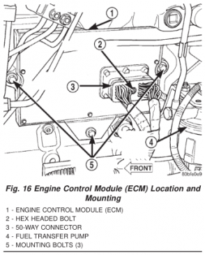 Service manual [How To Replace Ecm For A 2001 Dodge Ram