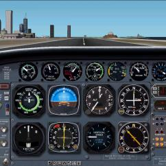 Cessna 172 Dashboard Diagram Bending Moment For Cantilever Beam With Udl Bing Images