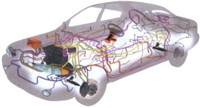 Wiring Harness In Car Wiring Harness For Car Stereo Wiring