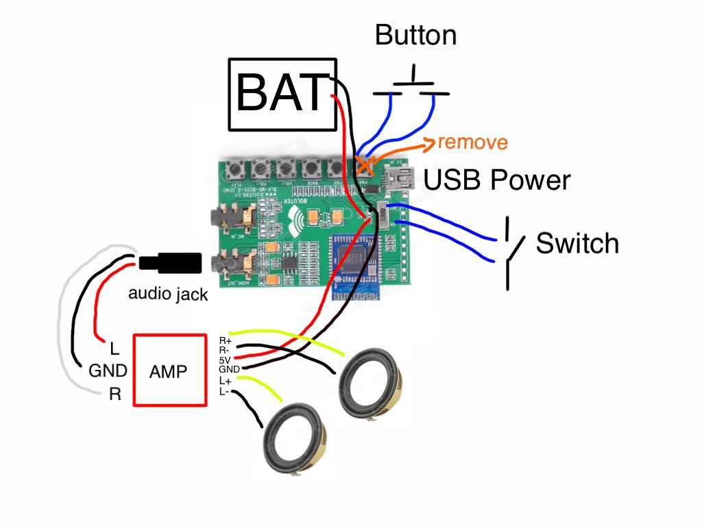 bluetooth speaker wiring diagram free download [ 1024 x 768 Pixel ]