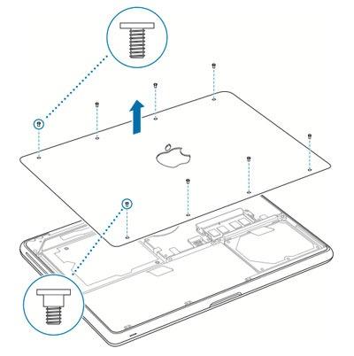 fscklog: iMac und MacBook: Handbücher, neues MagSafe