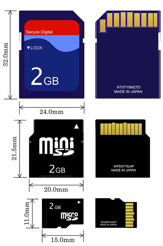 SD-карты 1000 пикселей