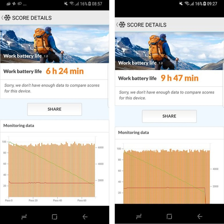 benchmark battery S8
