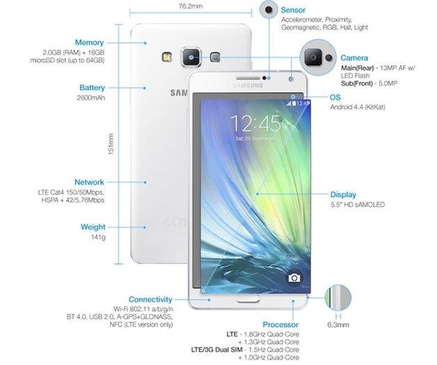 Samsung Galaxy A7 Todas As Informaes Sobre O