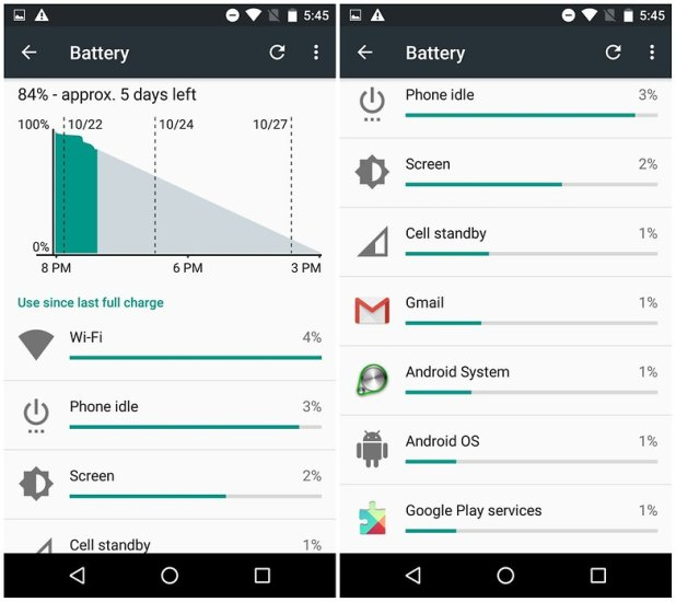 androidpit nexus 5 end of day two battery doze