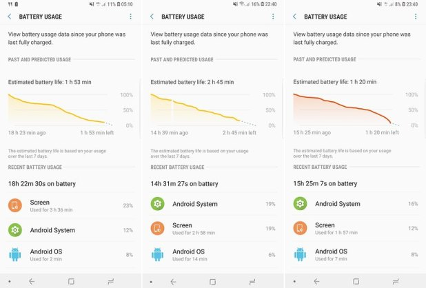 AndroidPIT Samsung Galaxy S9 Plus test battery