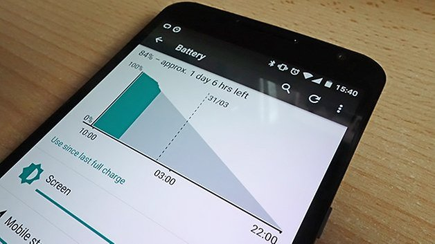 androidpit nexus 6 экран батареи