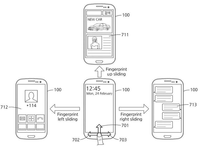 Samsung-Patentantrag zeigt Swipe-Gesten für