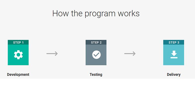 Androidpit программа безопасности обновления Android