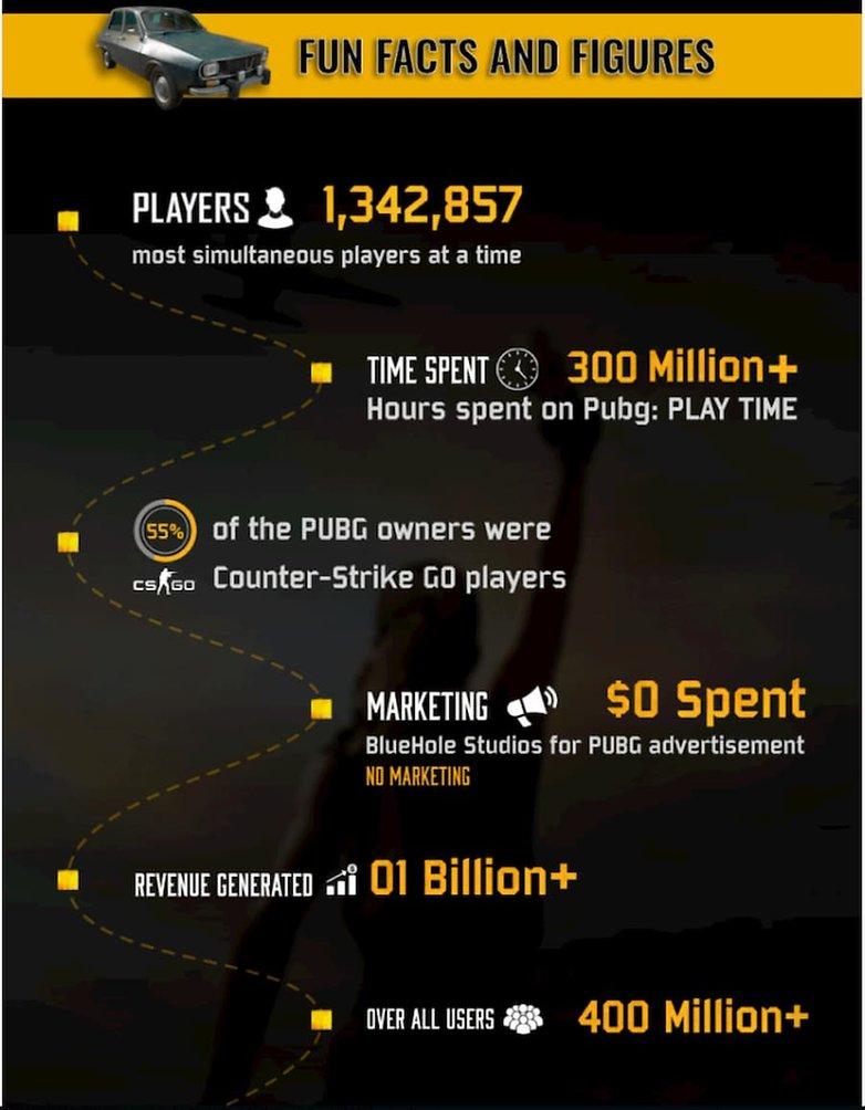 pubg инфографика