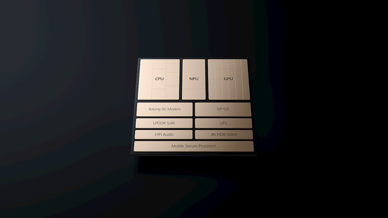 HUAWEI Mate 40 Pro Chipset 1