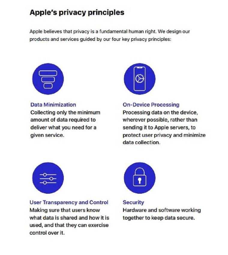 Apple Privacy Principles