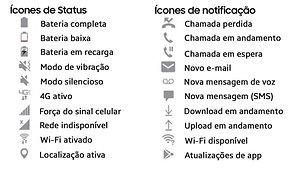 O que significam os ícones de status e notificação no