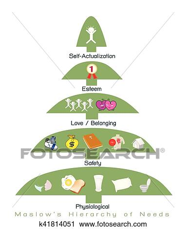 clipart of hierarchy chart