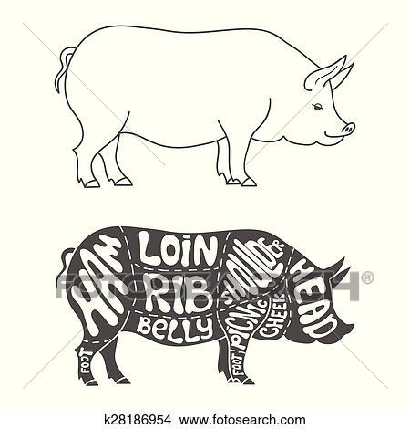 pig cuts diagram briggs and stratton pressure washer parts clipart of pork k28186954 search clip art hand drawn butcher scheme