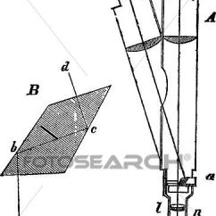 Simple Microscope Diagram Oxygen Sensor Clipart Of Optical Path In A Vintage Engraving Fotosearch Search Clip