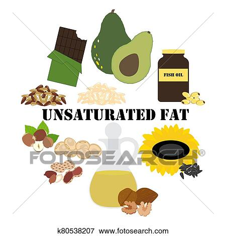Unsaturated fat nutrient rich food vector illustration Clip Art | k80538207 | Fotosearch