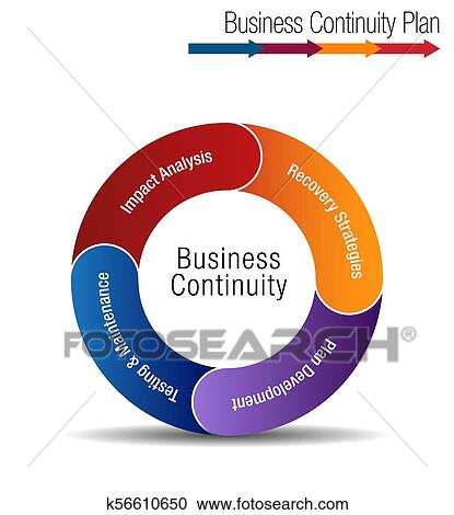 Business Continuity Plan Clipart   k56610650   Fotosearch
