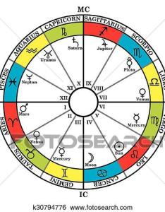 Astrology zodiac with natal chart signs houses and planets also clip art of rh fotosearch