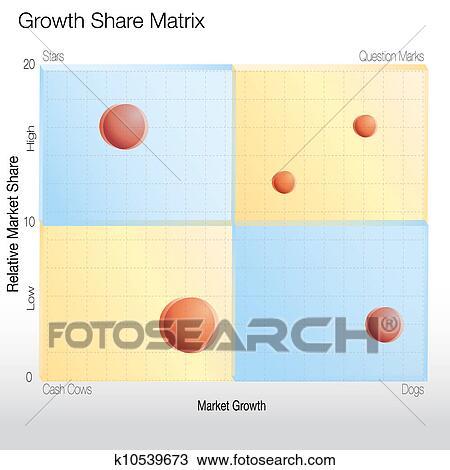 Growth Share Matrix Chart Clipart   k10539673   Fotosearch