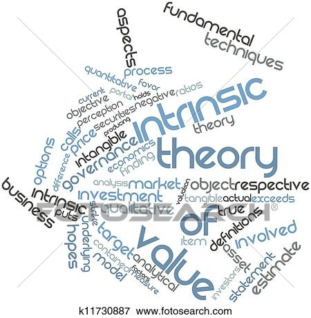 Intrinsic theory of value Stock Illustration   k11730887   Fotosearch