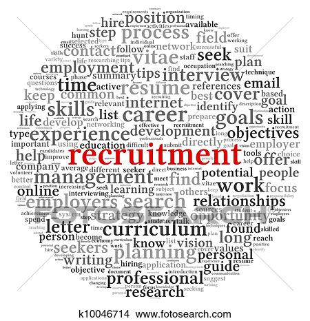 Drawings of Recruitment concept in word tag cloud