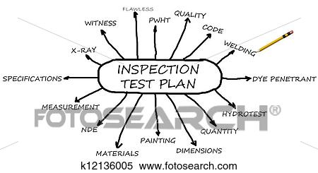 Stock Illustration of Inspection and test plan k12136005
