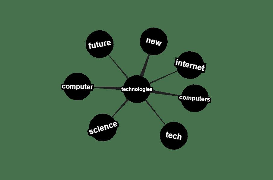 План-конспект урока по теме «Технологии». «Гаджеты и новые