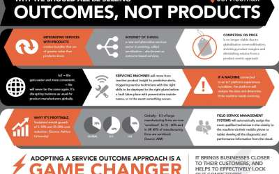 5 Reasons to Consider Moving to an Outcomes-Based Service Model
