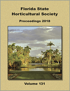 Proceedings of the 131st Annual Meeting (2018)