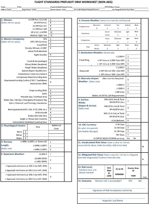 Appendix A Flight Standards Preflight Orm Worksheet Non