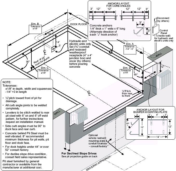 Dock Leveler, Dock Levelers, Mechanical Dock Leveler