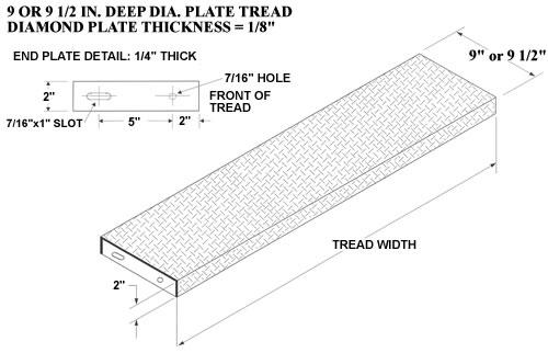 Diamond Plate Span Table