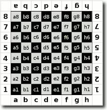 chess grid