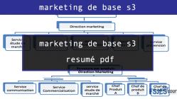 marketing de base s3 resumé pdf