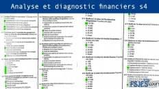 Analyse et diagnostic financiers