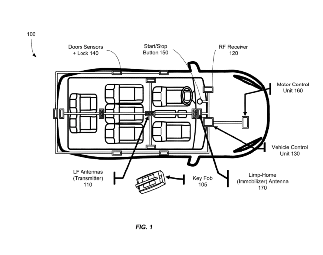 hight resolution of apple adds new capabilities to its automotive roadmap
