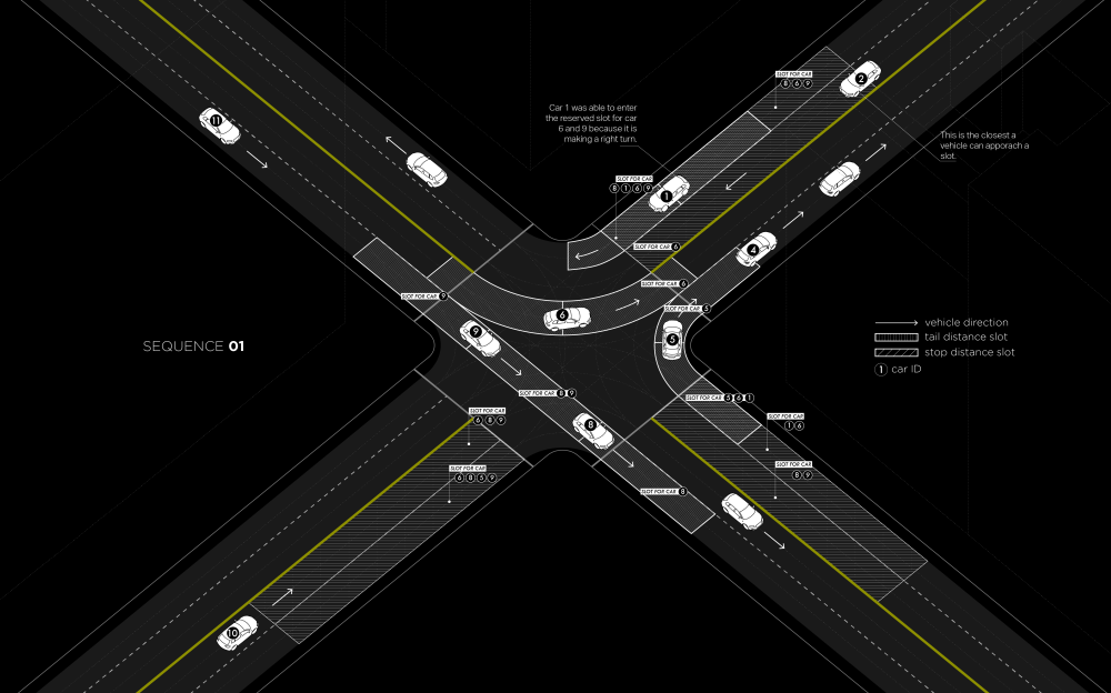 medium resolution of this video shows a future without traffic lights inverse traffic signal intersection diagram also blank traffic intersection