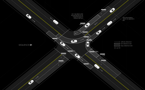 small resolution of this video shows a future without traffic lights inverse traffic signal intersection diagram also blank traffic intersection