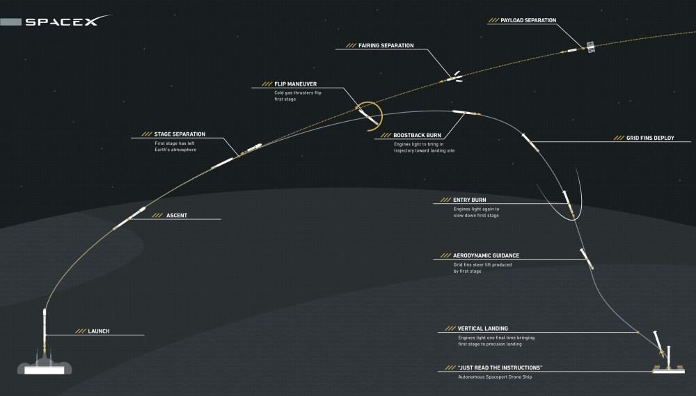 medium resolution of rocket booster diagram