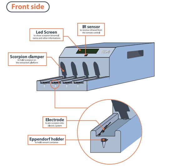a diagram of the ves 4 a scorpion milking machine  [ 1086 x 1070 Pixel ]