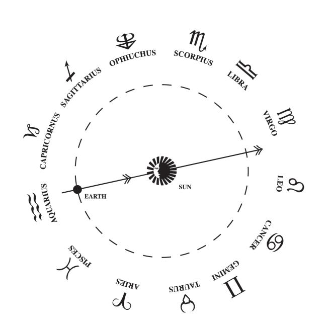 zodiac [ 1300 x 1294 Pixel ]